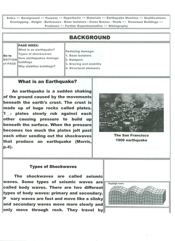 holocaust independent reading project Independent reading project: maus i: a survivor's tale: i found it to be very portraying of the actual events that happened during the holocaust.